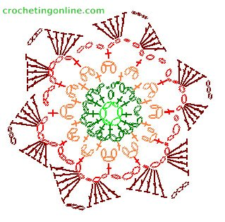how to crochet instructions Hexagon Motif Narcissus
