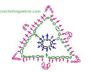 how to crochet instructions Triangle Motif Eye