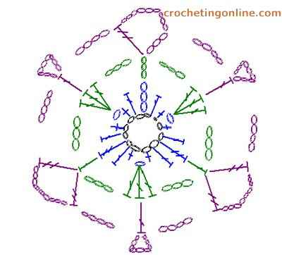 how to crochet instructions Propeller