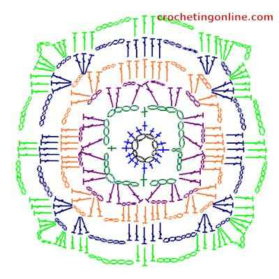 how to crochet instructions Wind rose
